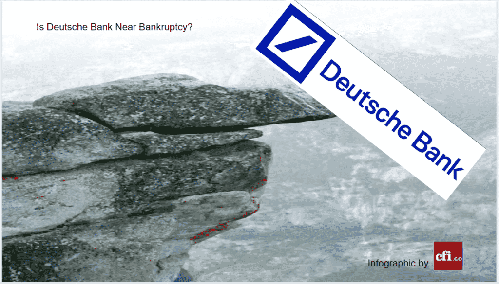 The giant Deutsche Bank is near bankruptcy, and, according to the Financial Times, the only way to save it would be if its retail boss, Manfred Knof, could extract €1.4bn in annual cost savings and increase revenues.