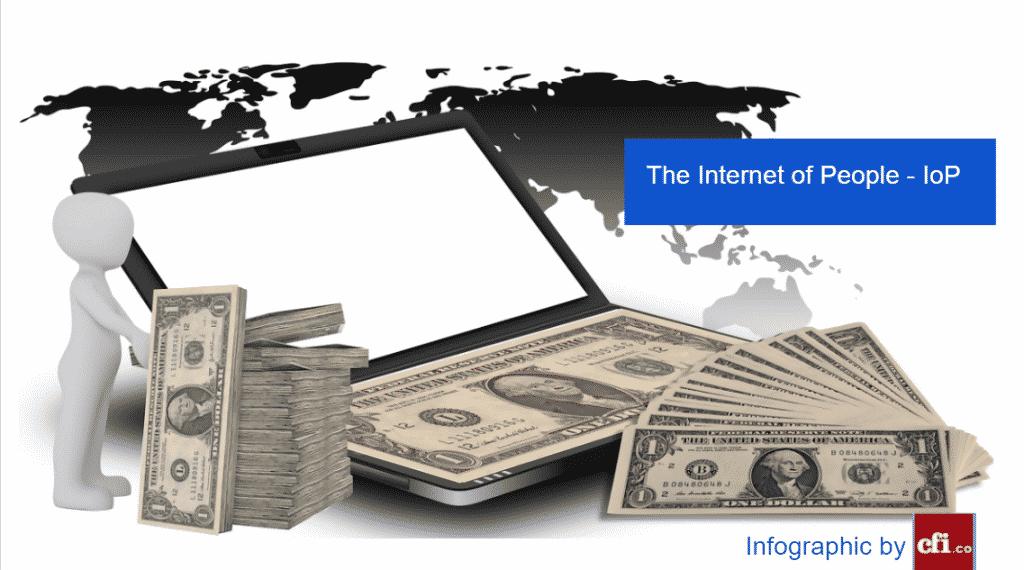 Internet of People, the New Internet Paradigm.